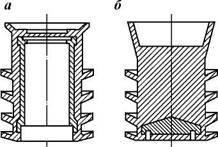 Сплошное цементирование с двумя пробками