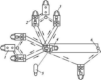 Схемы размещения и обвязки оборудования при цементировании