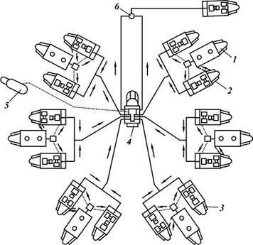 цементировочный агрегат ца-320
