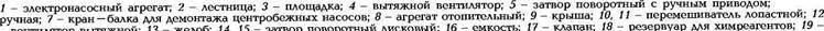 """2.2.2. БЛОКИ ЦИРКУЛЯЦИОННЫХ СИСТЕМ ПРОИЗВОДСТВА АООТ """"ВОЛГОГРАДСКИЙ ЗАВОД БУРОВОЙ ТЕХНИКИ"""""""