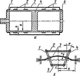 4.4. Резистивные деформационные манометры