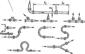 7.1. Расходомеры переменного перепада давления. Принцип действия. Уравнения измерений