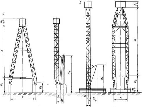 Параметры четырехопорных мачтовых вышек