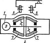 7.11. Приборы для измерения расхода в единицах массы (массовые расходомеры)