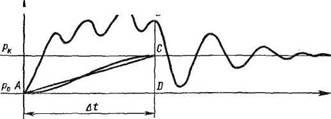 7.12. Техника измерения расхода жидкостей и газов в трубопроводах больших диаметров