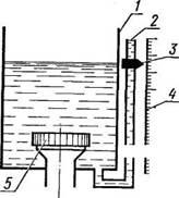 8.1. Образцовые расходомерные установки, принцип действия, конструктивные и метрологические особенности