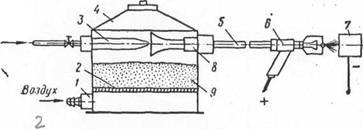 Ремонт деталей полимерными покрытиями
