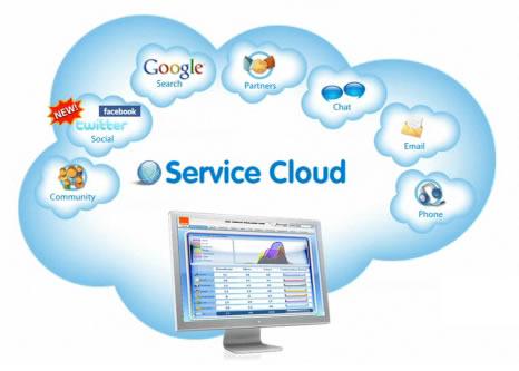 Salesforce_ServiceCloud